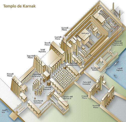 Plano de los templos de Karnak